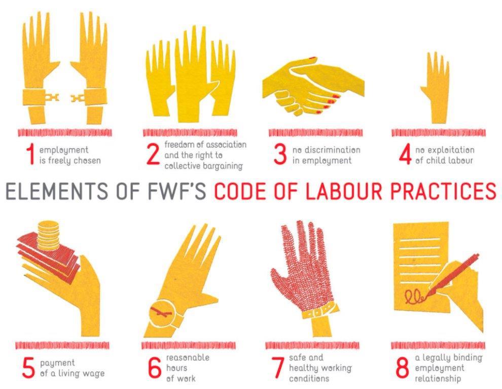 f1db0f248e6849 E5 Mode lid van Fair Wear Foundation - Ons Recht